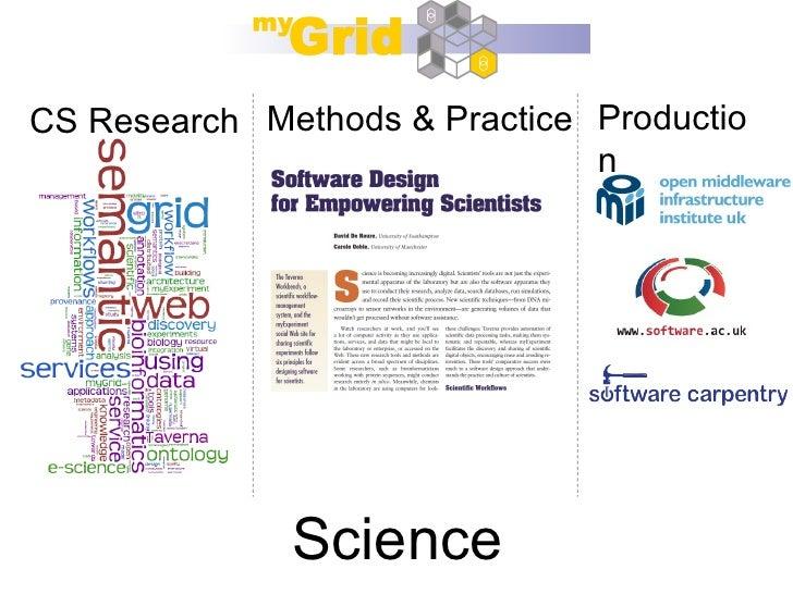 My WorldCS Research Methods & Practice Productio                               n              Science