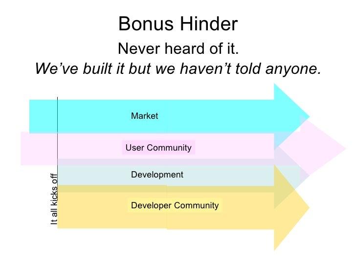 Bonus Hinder            Never heard of it.We've built it but we haven't told anyone.                      Market          ...