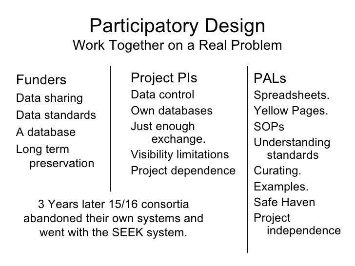 Participatory Design          Work Together on a Real ProblemFunders            Project PIs              PALsData sharing ...