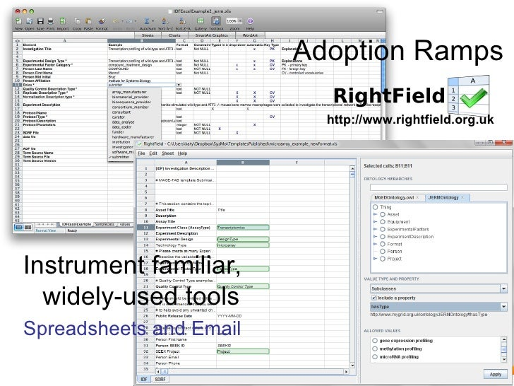 Adoption Ramps                           http://www.rightfield.org.ukInstrument familiar,  widely-used toolsSpreadsheets a...