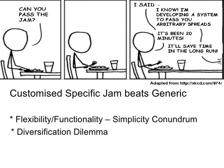 Customised Specific Jam beats Generic* Flexibility/Functionality – Simplicity Conundrum* Diversification Dilemma