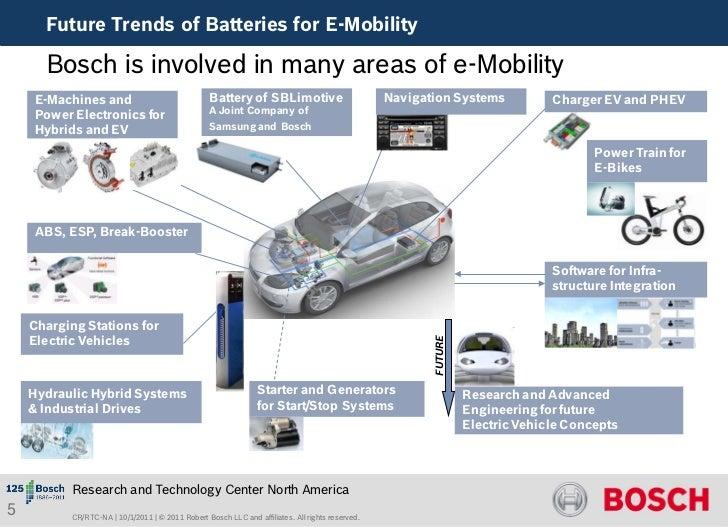 Bosch future trends of batteries