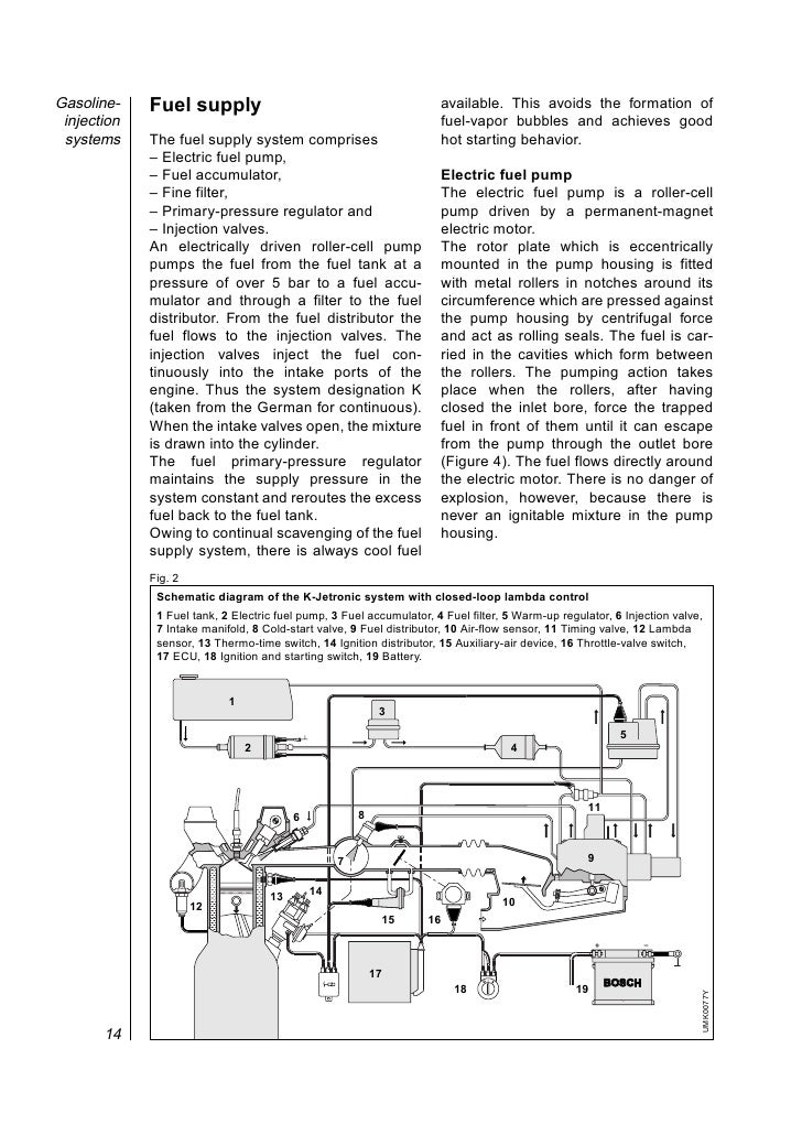 bosch k jetronic fuel injection manual rh slideshare net Bosch L-Jetronic Test Equipment Bosch D -Jetronic System