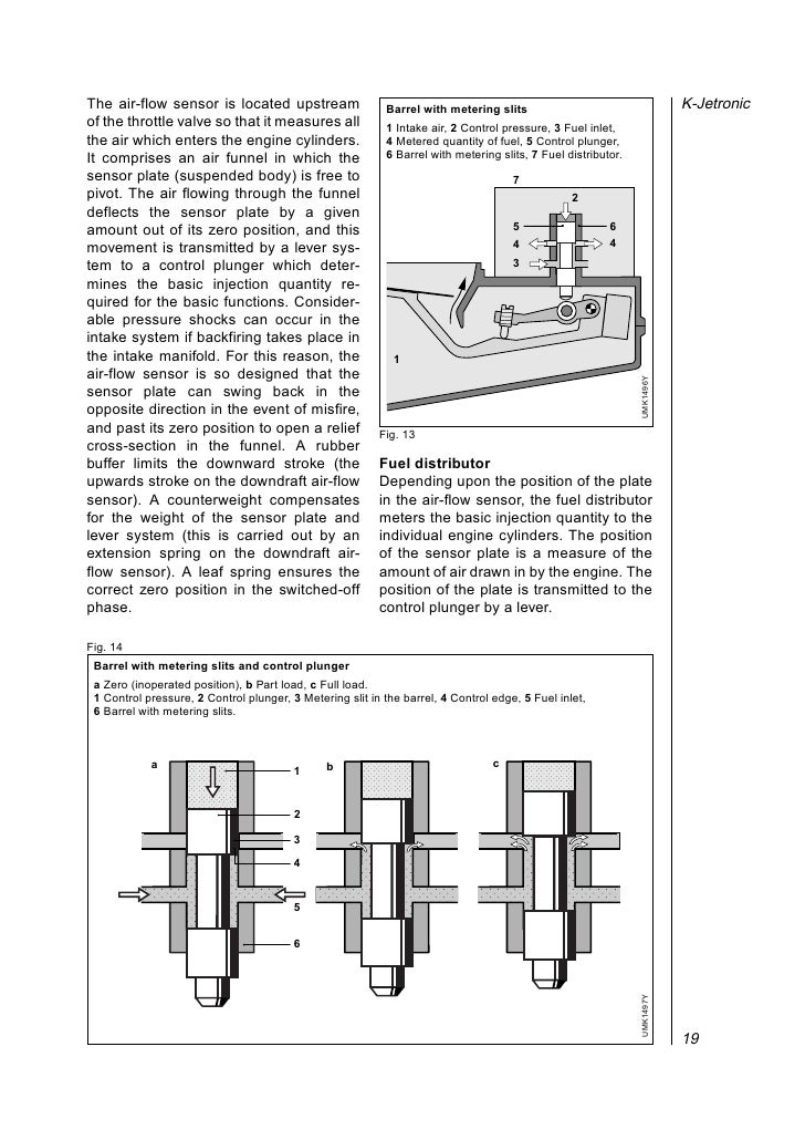 bosch k jetronic fuel injection manual rh slideshare net Bosch D-Jetronic Fuel Injection Tuning Bosch K-Jetronic