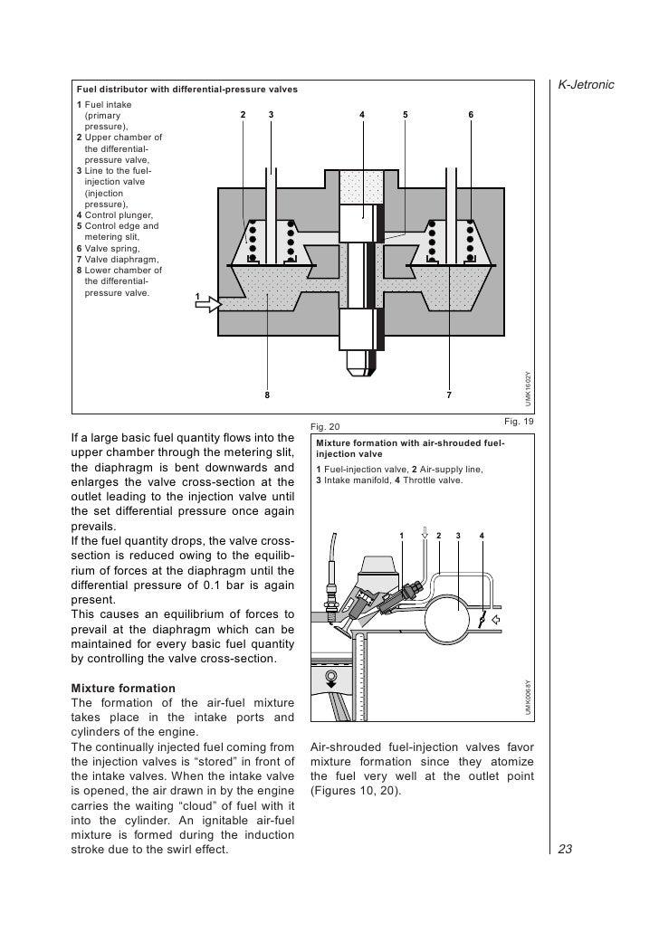 bosch k jetronic fuel injection manual rh slideshare net Bosch K-Jetronic System bosch k jetronic service manual download