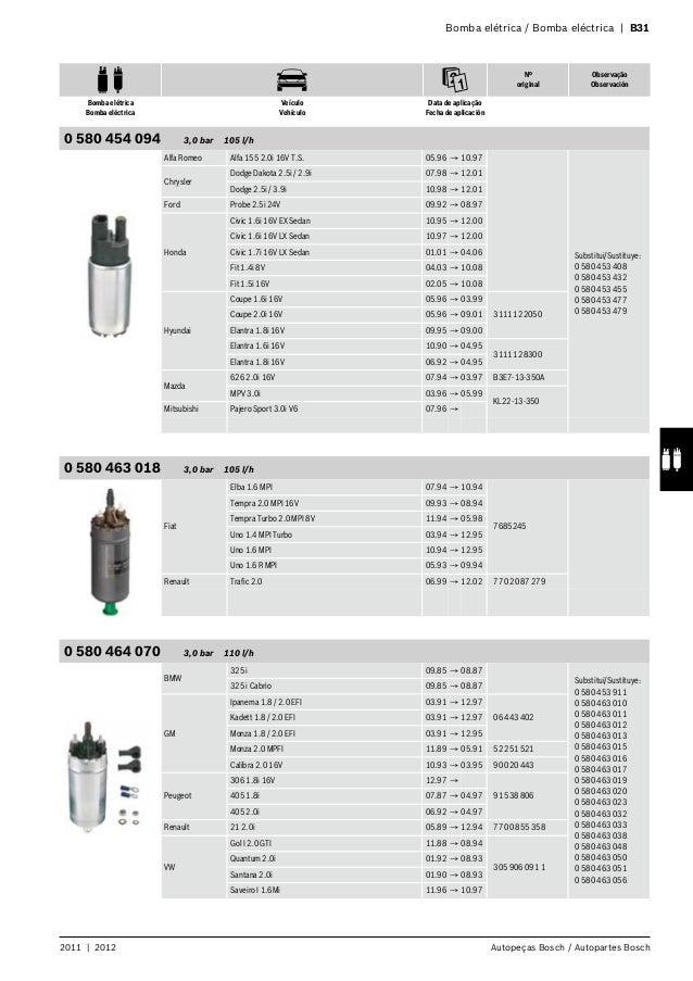 08//02 - presente Conjunto combustible bomba para Renault Megane 1.4