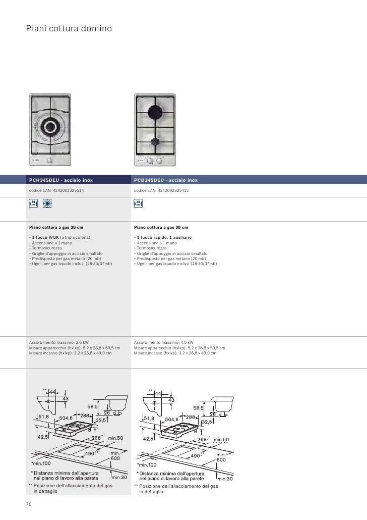 Bosch catalogo piani 2009 for Piani della casa del sud
