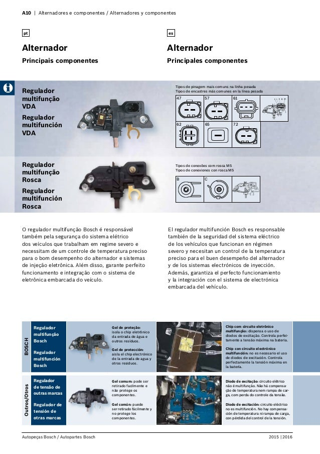 Máquinas de luz regulador generador regulador 1 197 311 223 Bosch