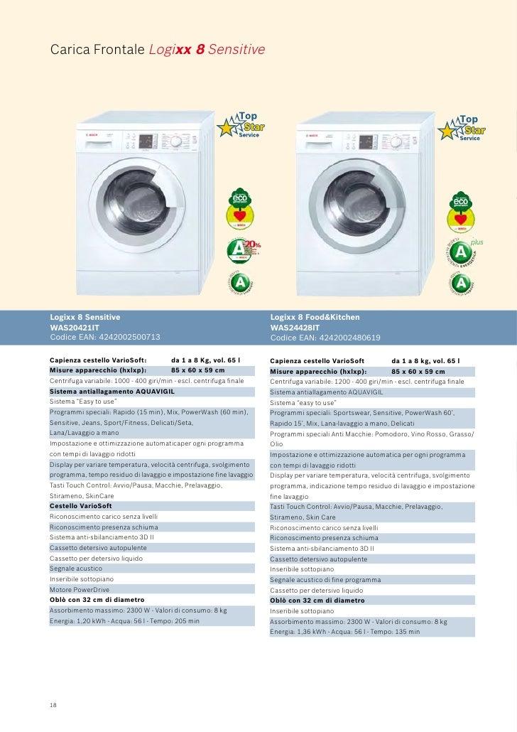 Bosch Catalogo Lavatrici