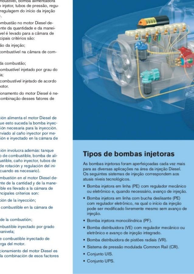 Bosch catálogo diesel bombas ve 2006 http -_unidadeinjetora