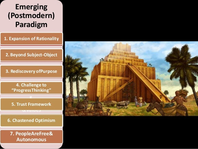 Emerging  (Postmodern)    Paradigm1. Expansion of Rationality    1. AgeofReason        2. Subject- 2. Beyond Subject-Objec...
