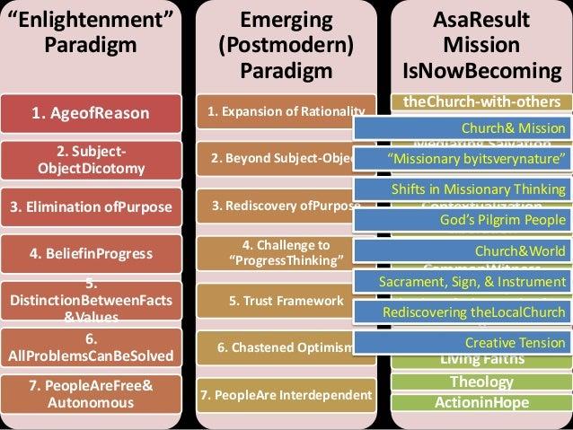 """""""Enlightenment""""                Emerging                         AsaResult   Paradigm                  (Postmodern)        ..."""