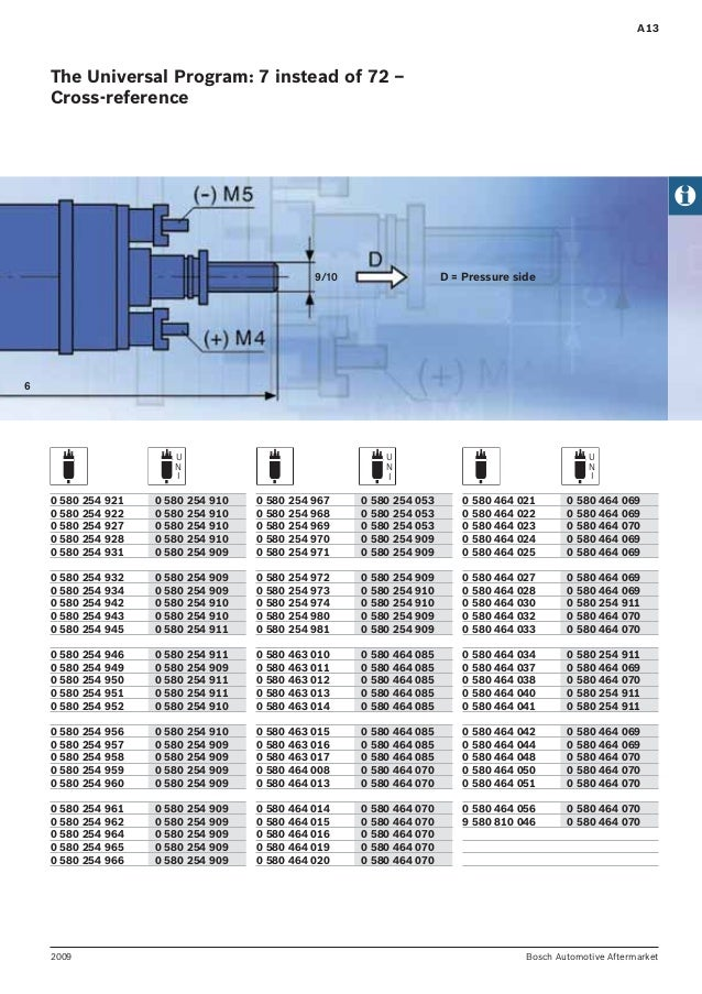 Combustible bomba Bosch 0 580 314 069