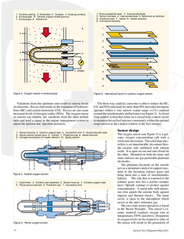 Ziemlich Bosch O2 Sensor Schaltplan Ideen - Die Besten Elektrischen ...