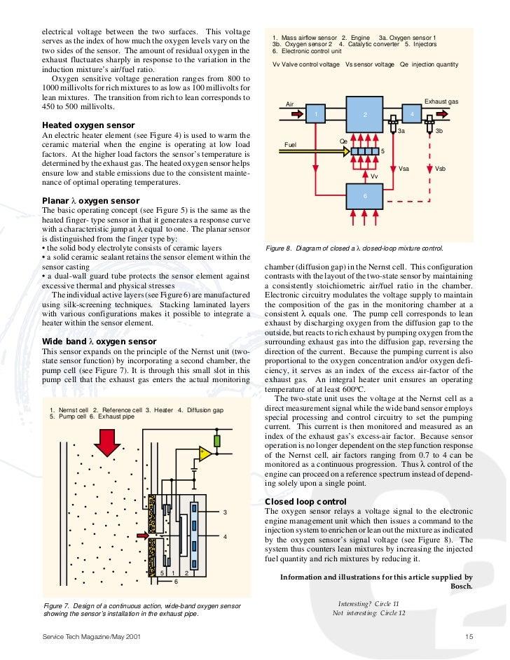 Magnificent Bosch O2 Sensor Wire Colors Sketch - Schematic Diagram ...