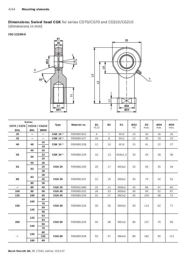 bosch rexroth cylinder mountings vardhman bearings
