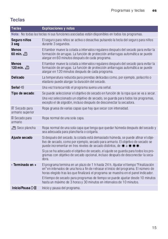 Programas y teclas es 15 Teclas -------- Teclas Explicaciones y notas Nota: No todas las teclas ni sus funciones asociadas...
