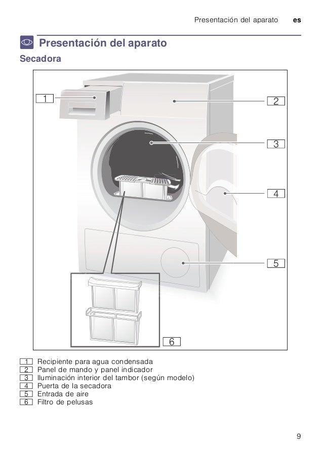 Presentación del aparato es 9 * Presentación del aparato Presentacióndelaparato Secadora ( Recipiente para agua condensada...