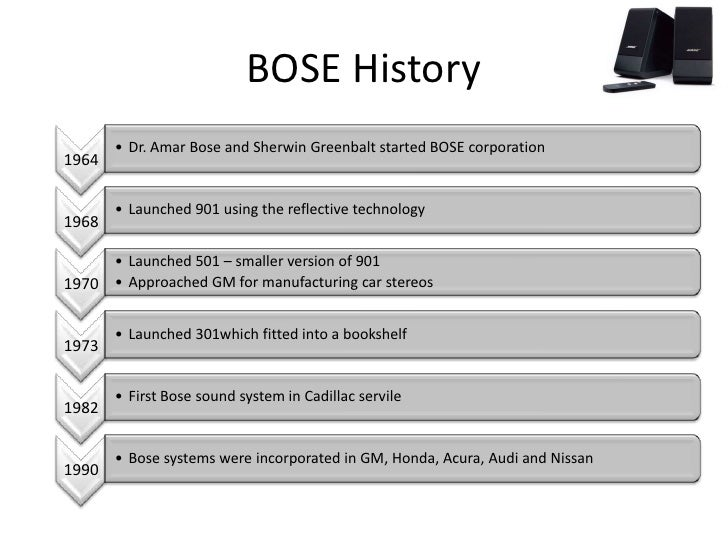 bose corporation the jit ii program Amar bose apv crepaco arrow arrow electronics at&t bell labs beeson bose corporation bose jit bose procurement in-plant person in-plant personnel in-plant representative in-plant supplier ingersoll-rand internal customers inventory jit ii customer jit ii pacesetters jit ii program jit ii.