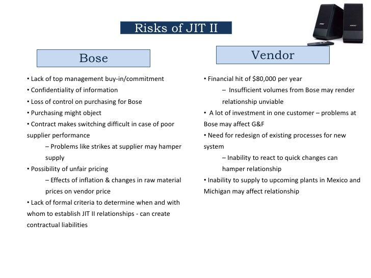 Bose JIT II - Bose JIT Case Page |1 Assignment 3 Bose ...