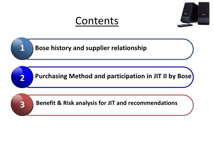 Bose Corp.: The JIT II Program (A) [10 Steps] Case Study ...
