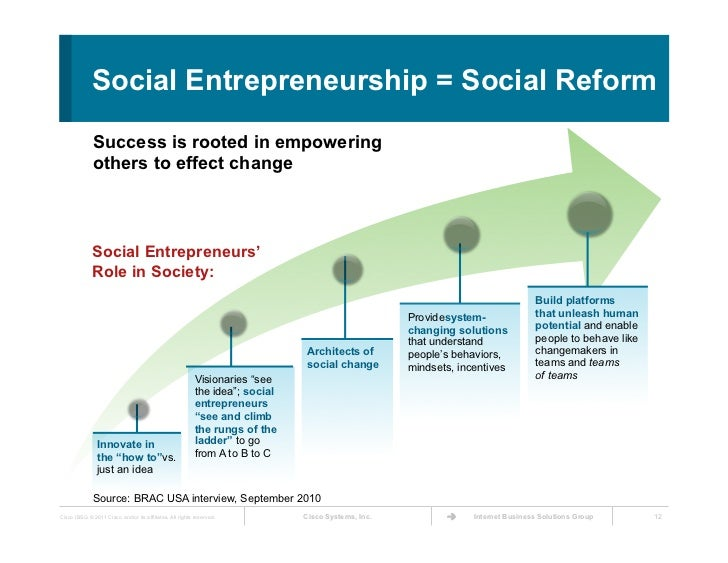 essays on social entrepreneurship Social entrepreneurship is the attempt to draw upon business techniques to find solutions to social problemsthis concept may be applied to a variety of organizations with different sizes, aims, and beliefs.