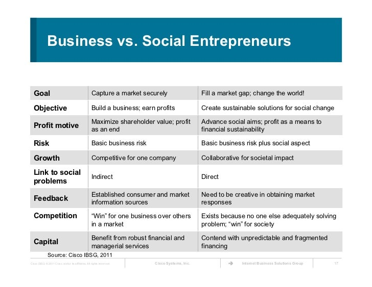 differences between social entrepreneurship and traditional business The schwab foundation for social entrepreneurship provides traditional practices a social entrepreneur  entrepreneur of a social business venture.