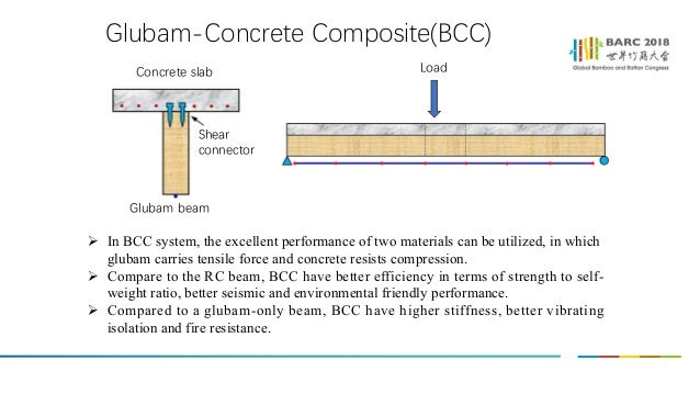 Bo Shan_Glubam and Concrete composite beams