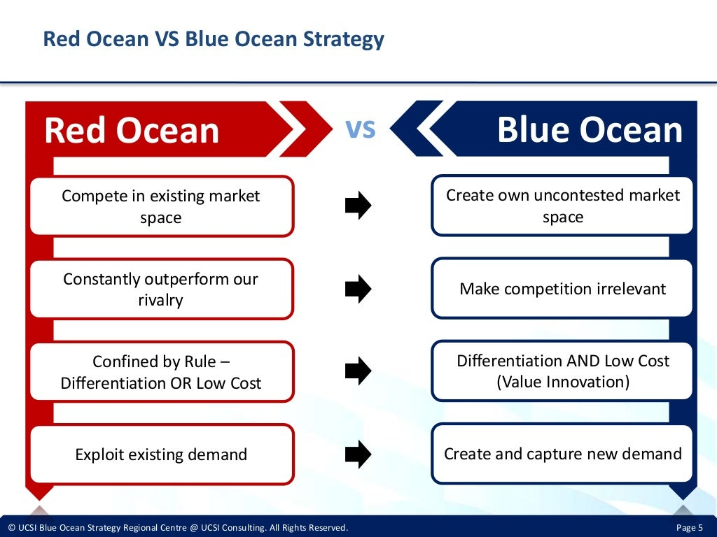 introduction to applied blue ocean strategy 2 introduction two approaches to strategy the idea of strategy has received increasing attention in the management literat-ure the literature on strategy is now voluminous and strategic management texts.