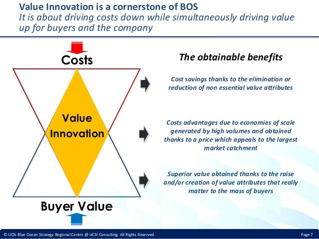 a study of value innovation in Business world which is labeled blue ocean strategy, this study also highlight   research contains role of innovation and its value for this strategy to help the.