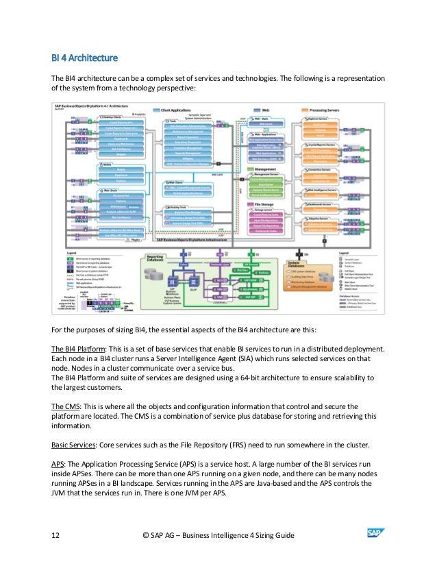 sap bi4.1 admin guide