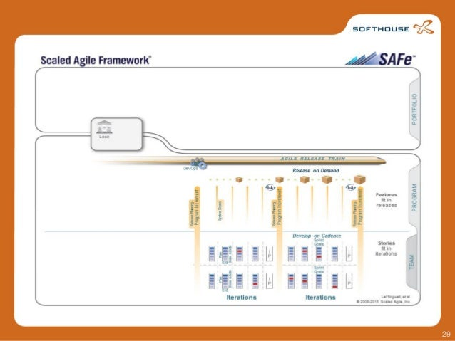 Scaling Agile Different Approaches For Different