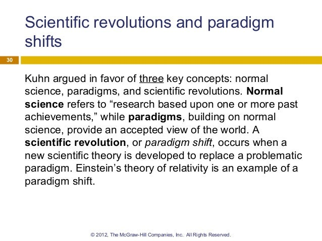 thomas kuhns concept of a paradigm shift philosophy essay That is just like kuhns paradigm shift  the religious a priroi deals with the speicial nature of religion as non-derivative  (see my essay on thomas s kuhn.