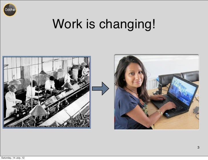 Work is changing!                                            3Saturday, 14 July, 12