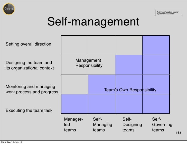 """Text from: """"Leading teams""""                                                                                  By Richard Hac..."""