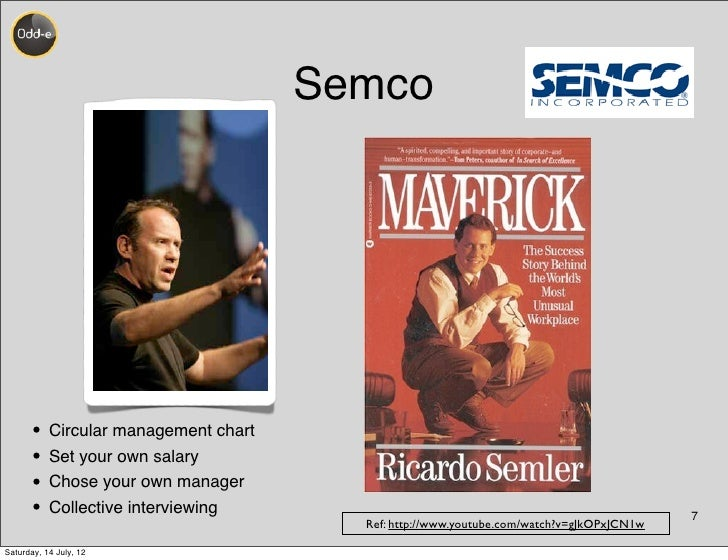 Semco      • Circular management chart      • Set your own salary      • Chose your own manager      • Collective intervie...