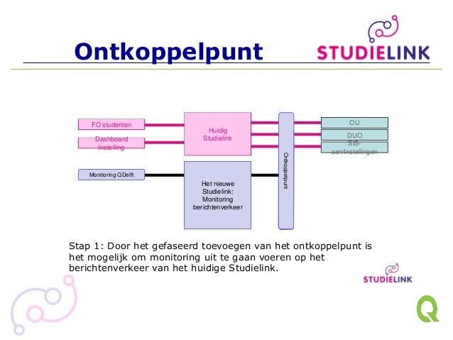 OntkoppelpuntOntkoppelpuntOntkoppelpunt Ontkoppelpunt OU Monitoring QDelft Het nieuwe Studielink: Monitoring berichtenverk...
