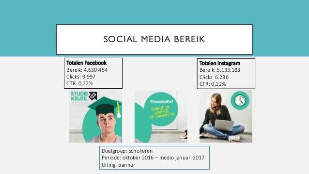 SOCIAL MEDIA BEREIK Totalen Facebook Bereik: 4.630.454 Clicks: 9.997 CTR: 0,22% Totalen Instagram Bereik: 5.133.183 Clicks...