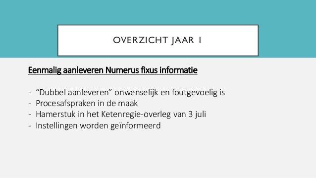 """OVERZICHT JAAR 1 Eenmalig aanleveren Numerus fixus informatie - """"Dubbel aanleveren"""" onwenselijk en foutgevoelig is - Proce..."""