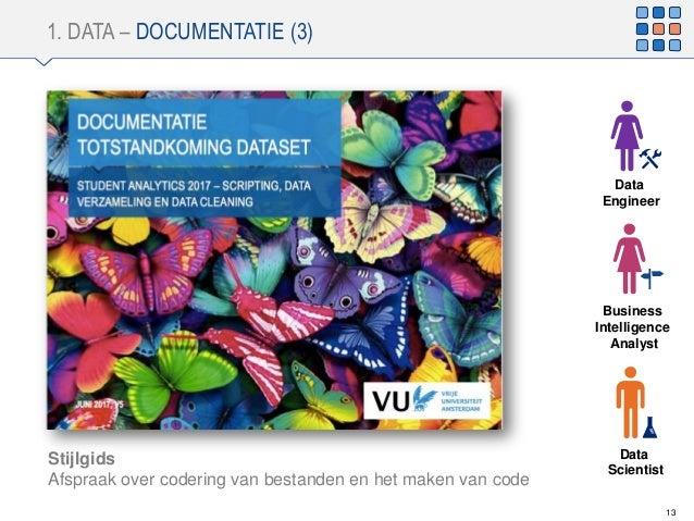 1. DATA – DOCUMENTATIE (3) 13 Stijlgids Afspraak over codering van bestanden en het maken van code Data Scientist Business...
