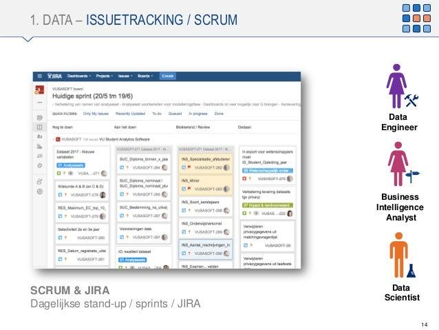 1. DATA – ISSUETRACKING / SCRUM 14 SCRUM & JIRA Dagelijkse stand-up / sprints / JIRA Data Scientist Business Intelligence ...