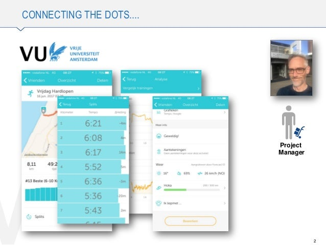 CONNECTING THE DOTS.... 2 Project Manager V