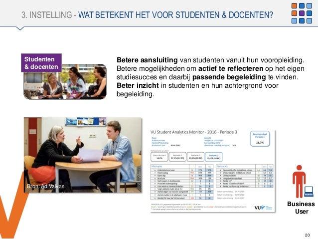 V 3. INSTELLING - WAT BETEKENT HET VOOR STUDENTEN & DOCENTEN? 20 Studenten & docenten Betere aansluiting van studenten van...