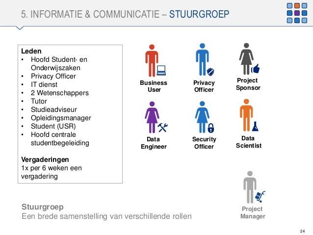 5. INFORMATIE & COMMUNICATIE – STUURGROEP 24 Stuurgroep Een brede samenstelling van verschillende rollen Business User Dat...
