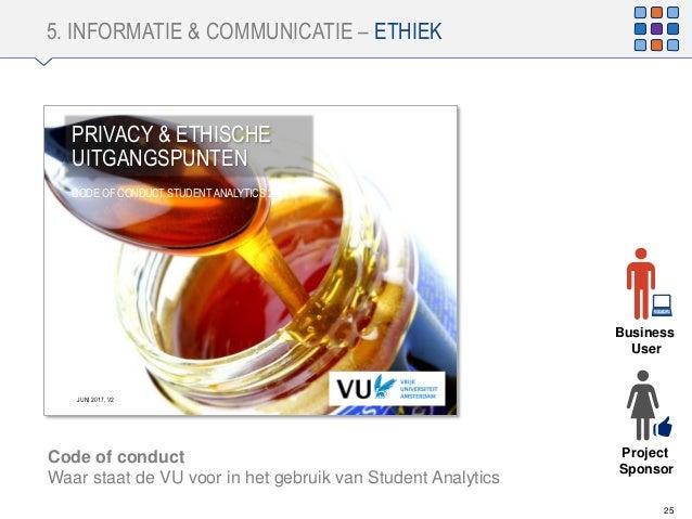 5. INFORMATIE & COMMUNICATIE – ETHIEK 25 Code of conduct Waar staat de VU voor in het gebruik van Student Analytics Projec...