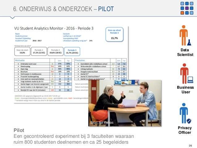 6. ONDERWIJS & ONDERZOEK – PILOT 26 Business User Privacy OfficerPilot Een gecontroleerd experiment bij 3 faculteiten waar...