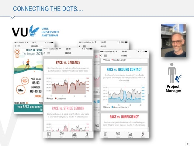 CONNECTING THE DOTS.... 3 V Project Manager