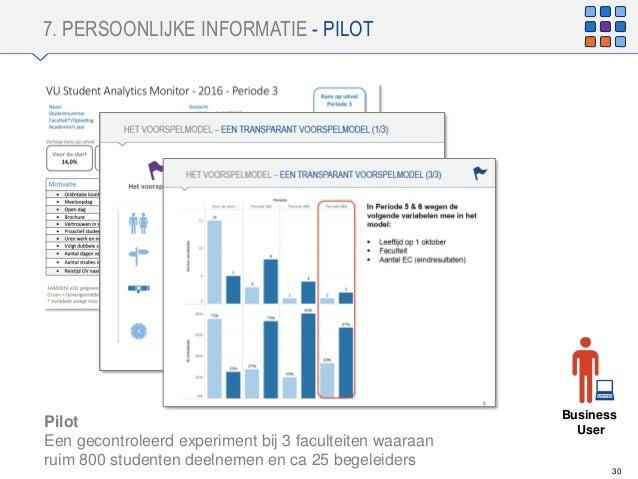 7. PERSOONLIJKE INFORMATIE - PILOT 30 Pilot Een gecontroleerd experiment bij 3 faculteiten waaraan ruim 800 studenten deel...