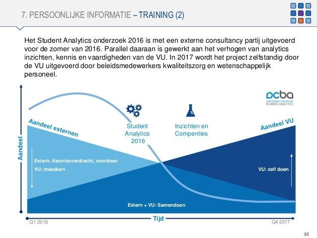 7. PERSOONLIJKE INFORMATIE – TRAINING (2) 32 Het Student Analytics onderzoek 2016 is met een externe consultancy partij ui...