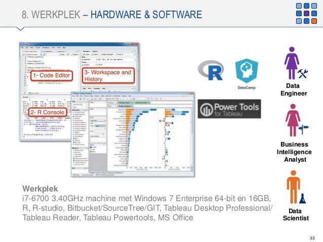 8. WERKPLEK – HARDWARE & SOFTWARE 33 Werkplek i7-6700 3.40GHz machine met Windows 7 Enterprise 64-bit en 16GB, R, R-studio...